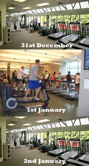 A gym in London is empty on 31st December. On 1st January it is busy. On 2nd January it is empty again.